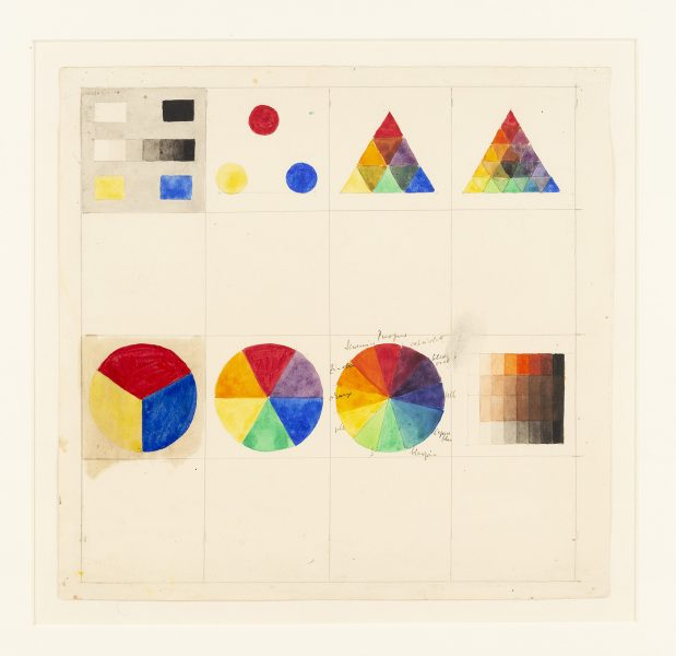 Hand-drawn diagrams of colour charts.